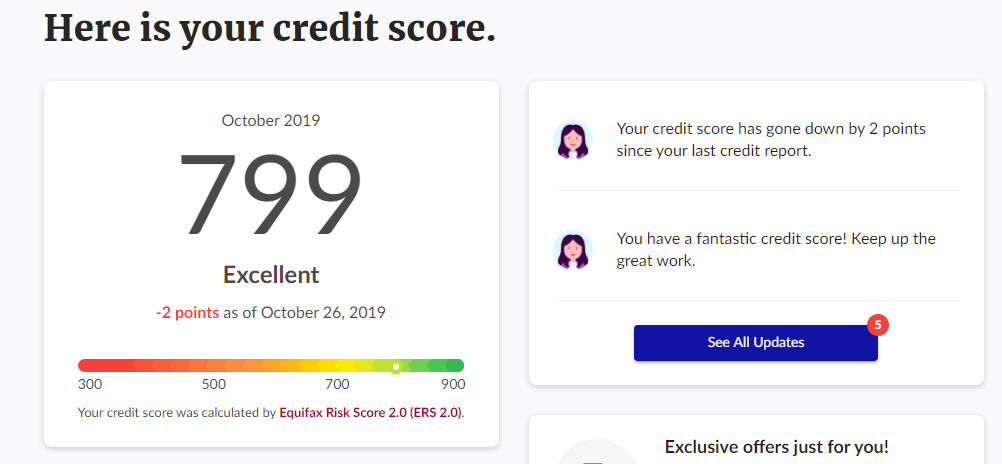 Credit score provided by Borrowell - Finance HQ